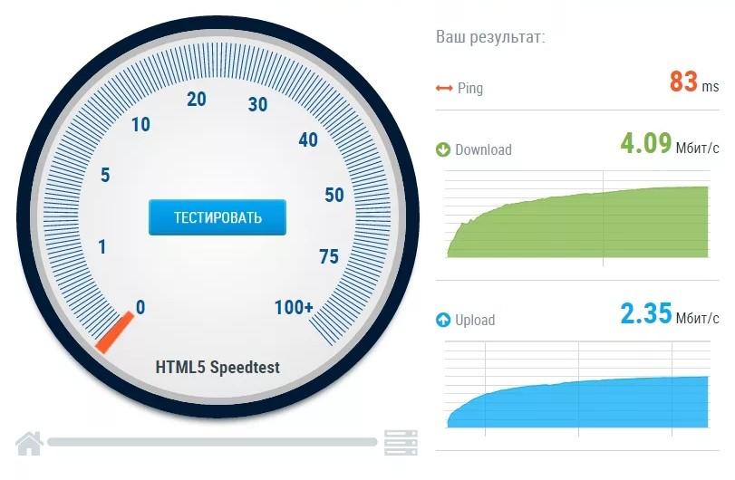 Работа в сервисе 1С:Фреш с медленным интернетом